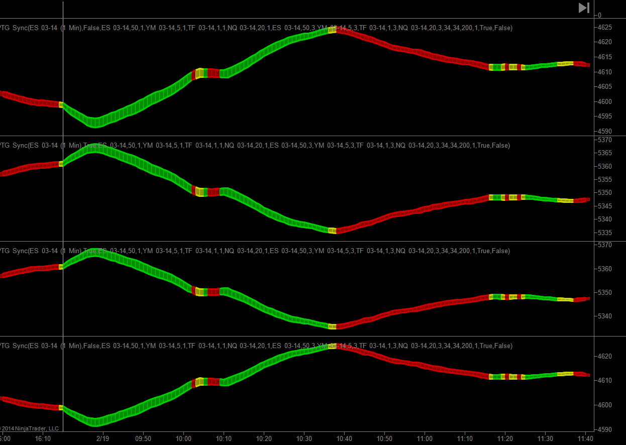 Smv trading system v1.0