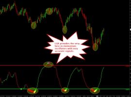 LGR Triple Momentum Index Oscillator