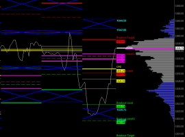 TargetMaster / StatX Zone (TMXZ)