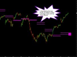 Dmi trading system