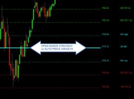 Open Range Strategy Indicator
