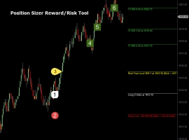 Position Sizer Reward / Risk Tool