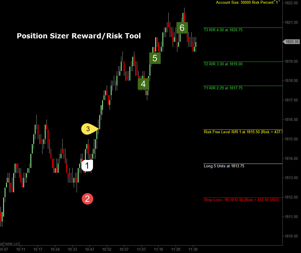 Rr trading system