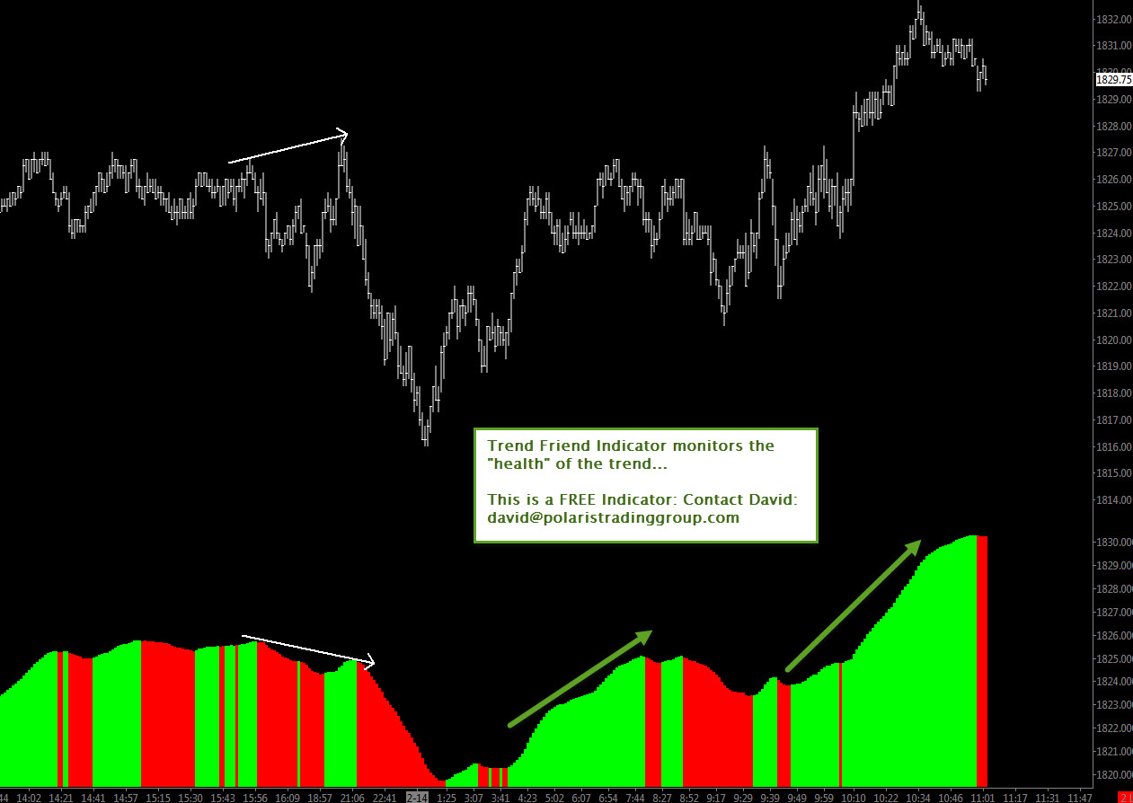 Trend following for stocks a complete trading system