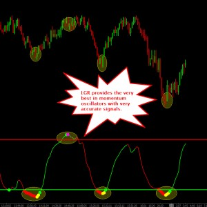LGR Triple Momentum Index Oscillator