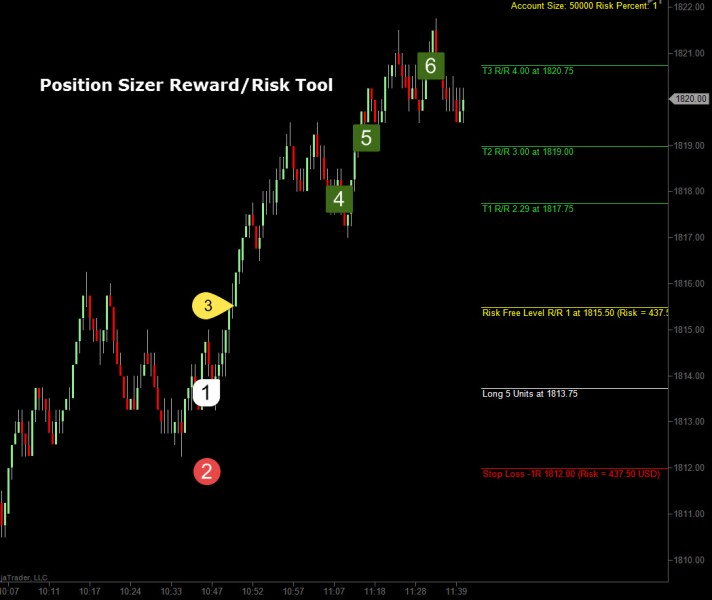 Dynamic Position Sizer Reward / Risk Tool (Auto-Trader)