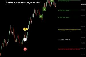Position Sizer Reward / Risk Tool